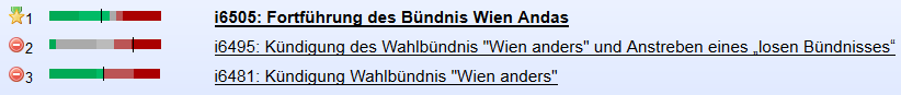 delegationskaiser_buendnis