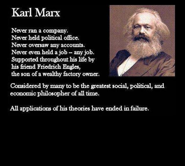 Zitate Karl Marx